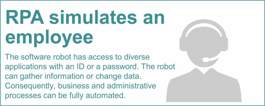 Robotic process automation simulates an employee